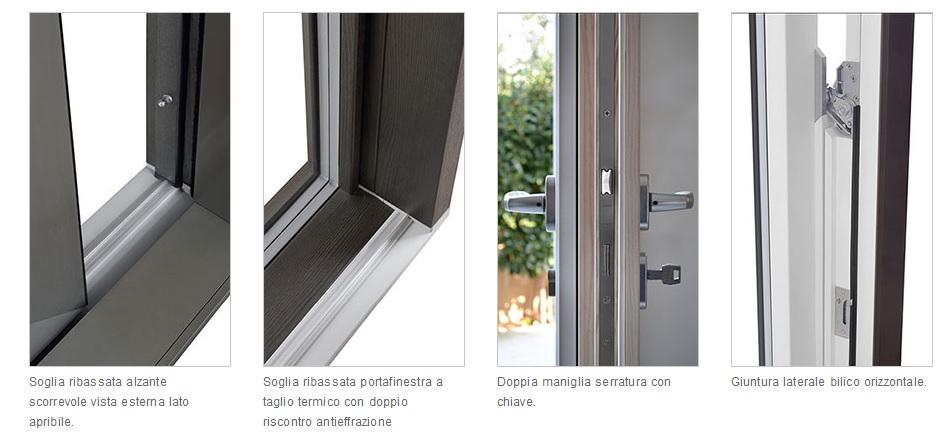 Coveal Costruzioni Vetro Alluminio Via Novara 215 Milano